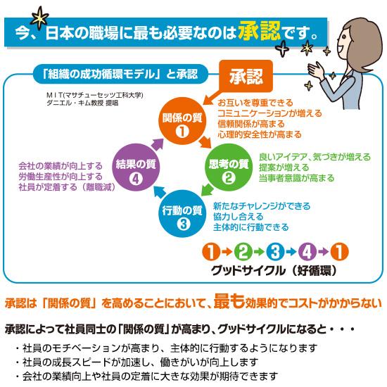 組織の成功循環モデルと承認